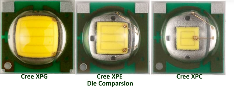 Cree XP-G XP-E XP-C visual comparison